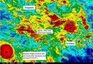 Radar Meteo Aviation Safety